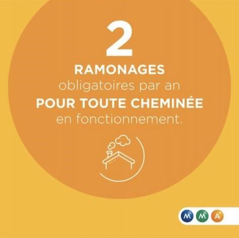 Ramoneur de cheminées à Angoulême